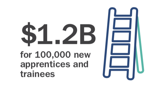 federal budget 2020 infographic business owners 4