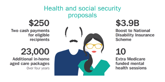 federal budget 2020 infographic business owners 3